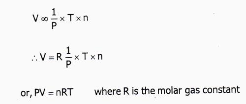 Establish the Ideal Gas Equation