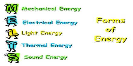 Different forms of Energy
