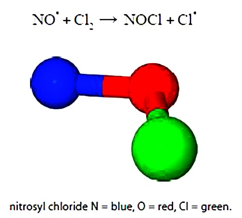 Kinetics of Second Order Chemical Reaction