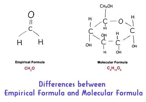 Differences between Empirical Formula and Molecular Formula