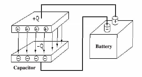 What is Electric Capacitor?