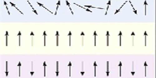 Uses of Ferromagnetic Materials