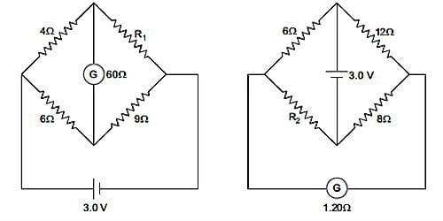 Explain Current Sensitivity of a Galvanometer