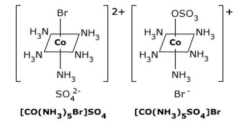 What is Ionization Isomerism?