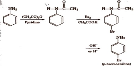 Describe Sulphonation of –NH2 group