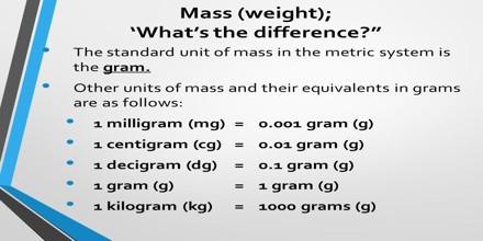 Define Unit of Mass
