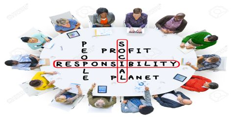 Concepts of Social Responsibility