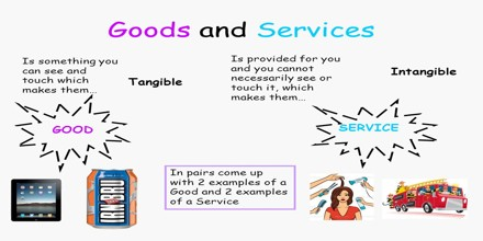 Difference between Services and Goods