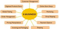 e-Business Applications