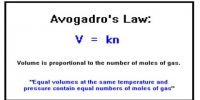 Avogadro's Law: Explanation in terms of Gaseous State