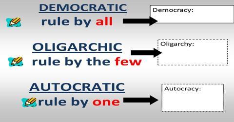 Democracy and Autocracy
