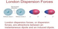 Why Dispersion Forces Depend on two Aspects of Molecular Structure?
