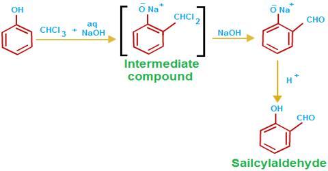 Reactions of Chloroform