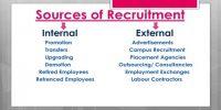 External Sources for Job Recruitment