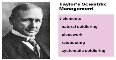 Taylor's Scientific Management