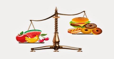 Balanced Diet vs. Unbalanced Diet