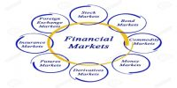 Concepts of Financial Markets