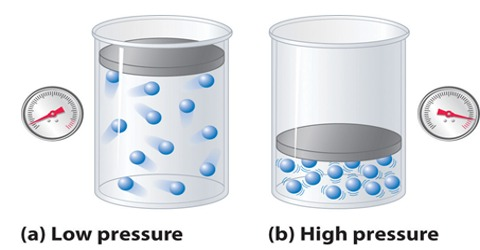 Van der Waals' Equation of State in terms of Pressure Correction