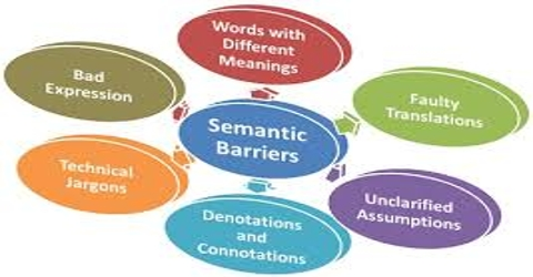Semantic Barriers in Communication