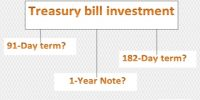 Treasury Bill: Money Market Instrument