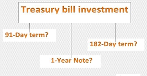 Treasury Bill: Money Market Instrument
