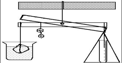 The Buoyancy Method in Density of Gases