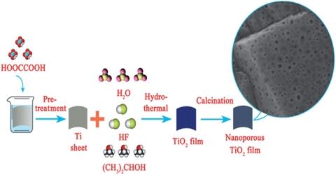 Hydrothermal Method for Preparation of Crystal
