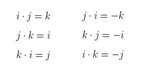 Multiplication of Unit Vectors