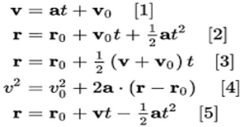 Fifth Equation of Dimensional Motion