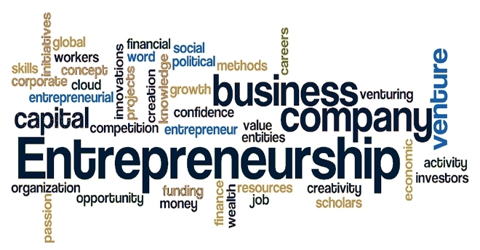 Why Innovation is Basic Distinctiveness for Entrepreneurship?