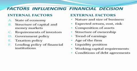 Which Factors are Affecting Financing Decision?