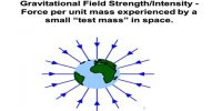 Gravitational Strength or Intensity