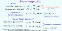 Heat Capacity and Molar Heat Capacity