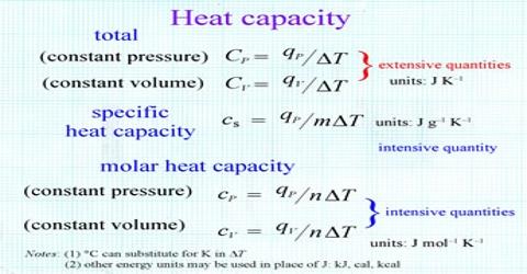 Heat Capacity and Molar Heat Capacity