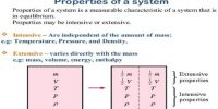 Intensive and Extensive Thermodynamic Properties
