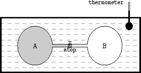 Internal Energy of an Ideal Gas: Joule's Experiments