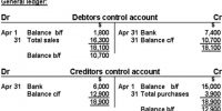 Account definition in terms of Accounting