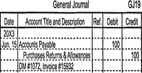 Purchases Return or Returns Outward Definition in Accounting