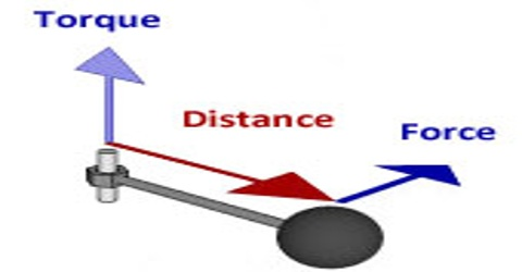 Torque or Moment of a Force