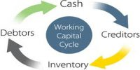 Which Factors are affecting the Working Capital Requirements?