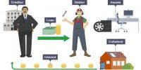 Distinguish between Debtors and Creditors