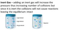 Effect of Adding an Inert Gas