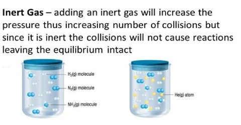 Effect of Adding an Inert Gas