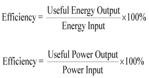 Efficiency in Energy