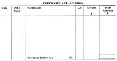 Purchases Return Book