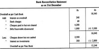 Format of Bank Reconciliation Statement
