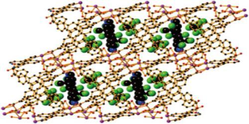 Molecular Range Definition