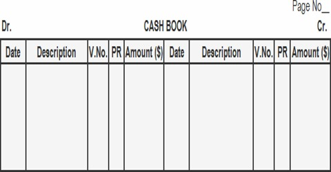 Balancing of Single Column Cash Book