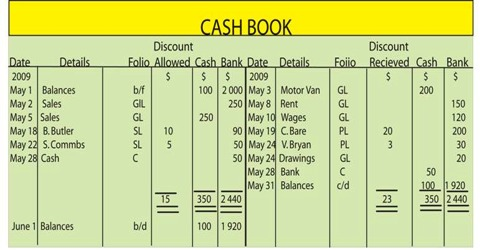 Distinction between a Cash Book and a Cash Account