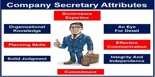 Dismissal of Company Secretary
